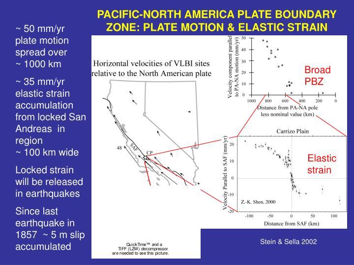 PACIFIC-NORTH AMERICA PLATE BOUNDARY ZONE: PLATE MOTION & ELASTIC STRAIN