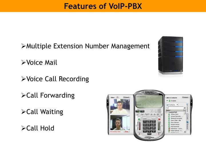 Features of VoIP-PBX