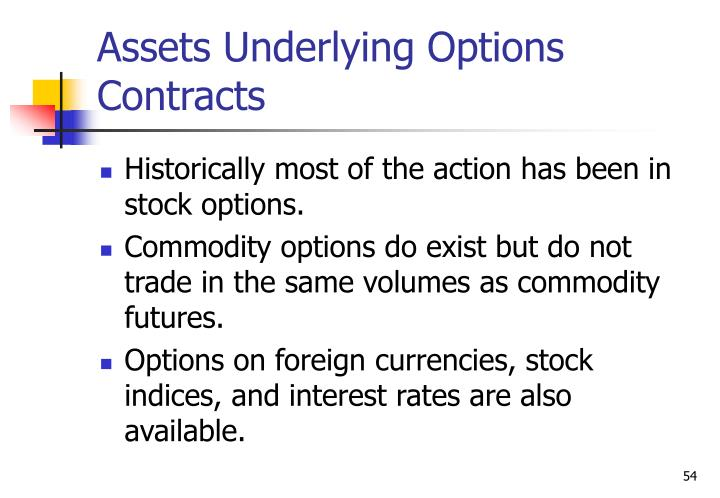 Assets Underlying Options Contracts
