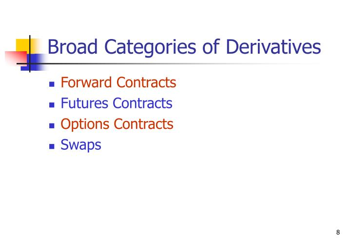 Broad Categories of Derivatives