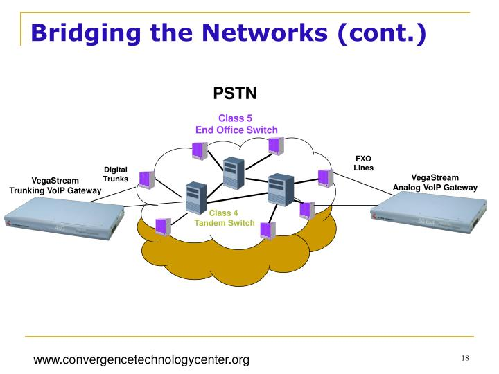 Bridging the Networks (cont.)