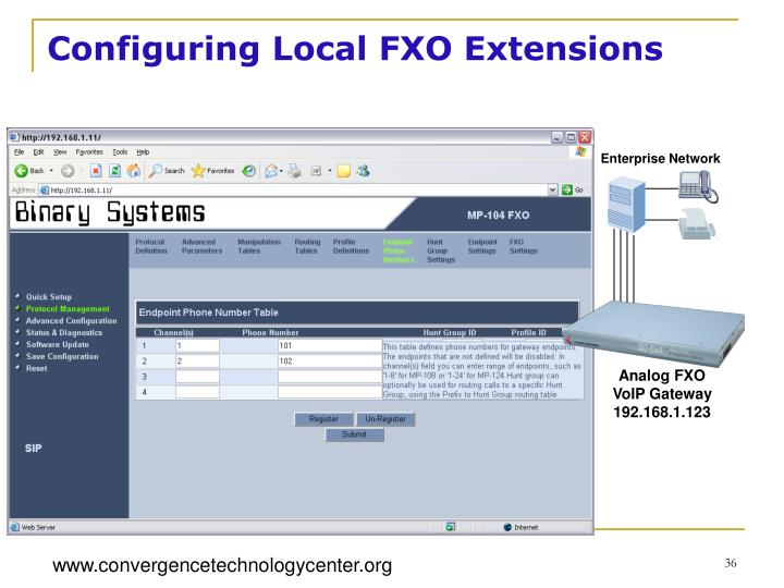 Configuring Local FXO Extensions