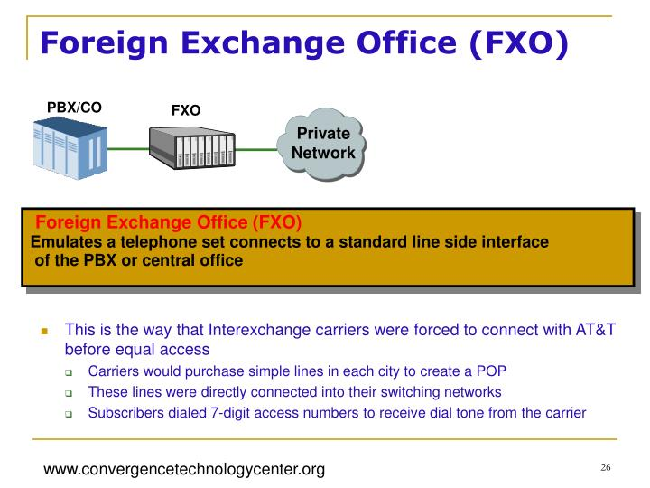 Foreign Exchange Office (FXO)