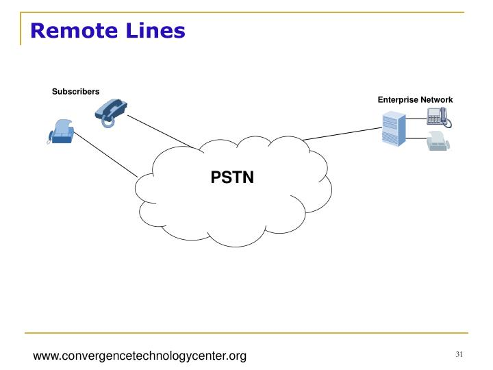 Remote Lines