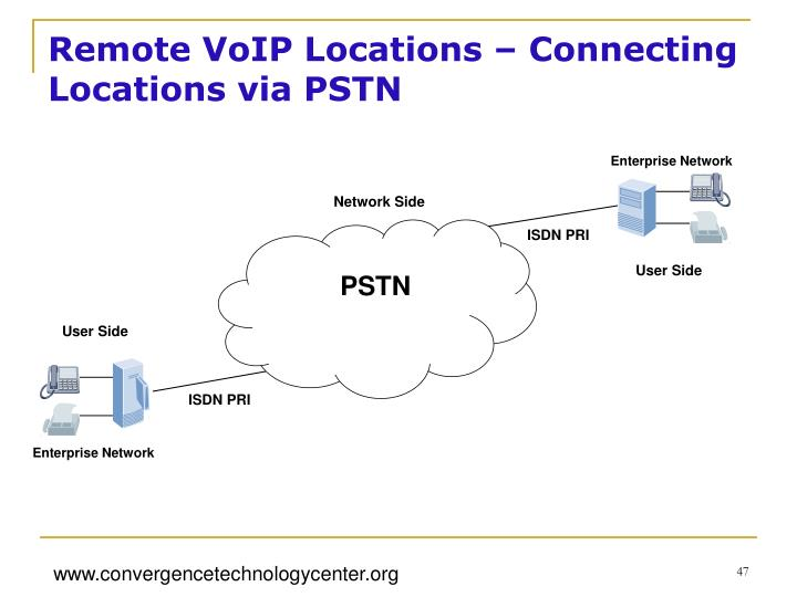 Remote VoIP Locations – Connecting Locations via PSTN