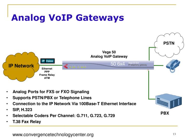 Analog VoIP Gateways