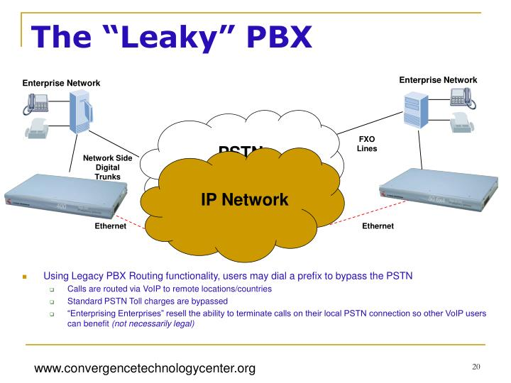 "The ""Leaky"" PBX"