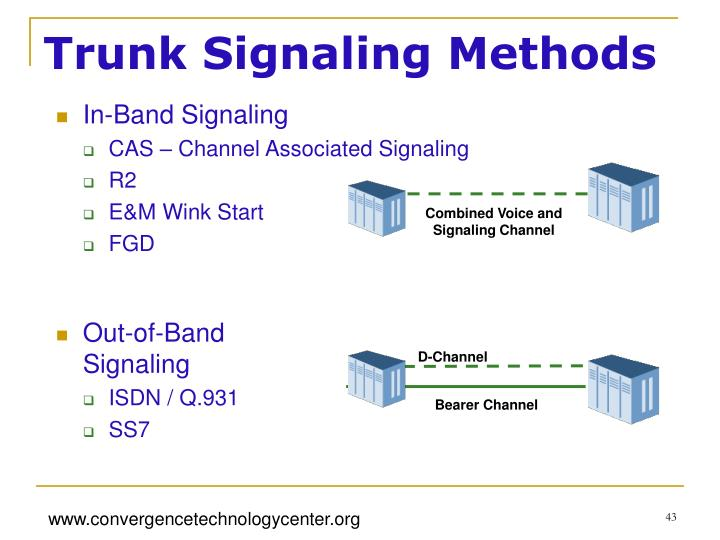 Trunk Signaling Methods