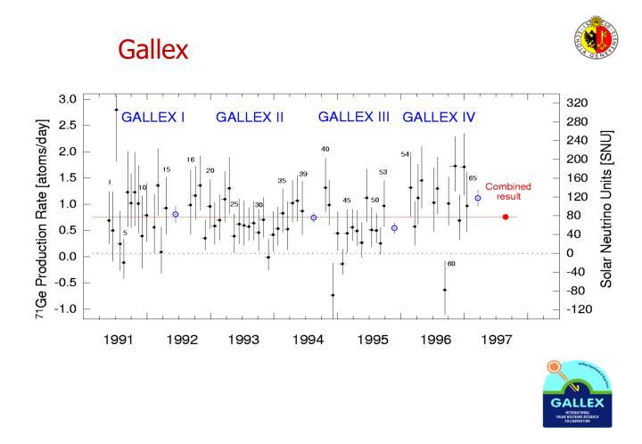 Gallex