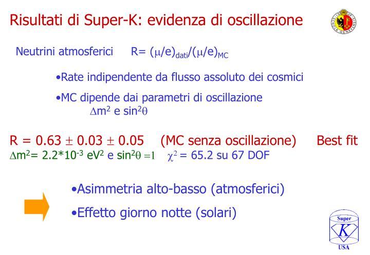 Risultati di Super-K: evidenza di oscillazione