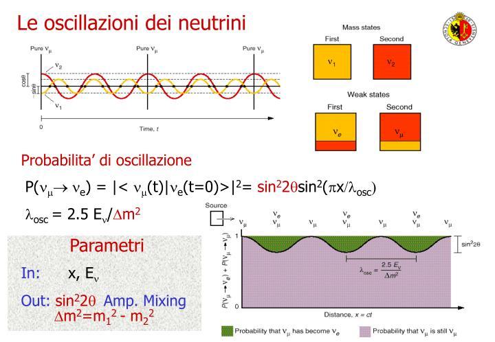 Le oscillazioni dei neutrini