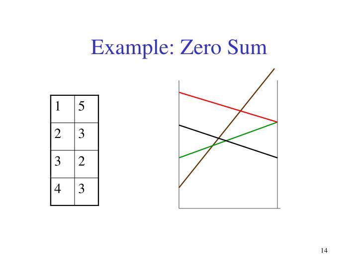 Example: Zero Sum