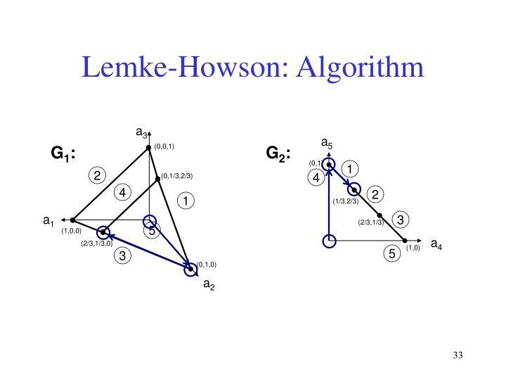 Lemke-Howson: Algorithm