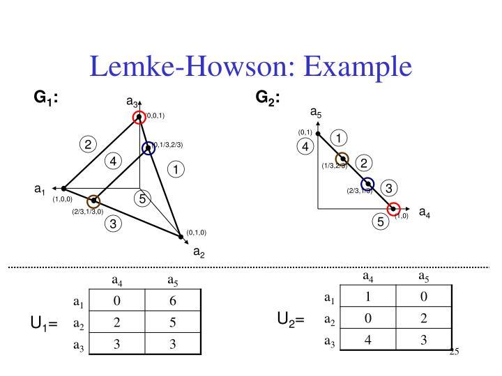 Lemke-Howson: Example