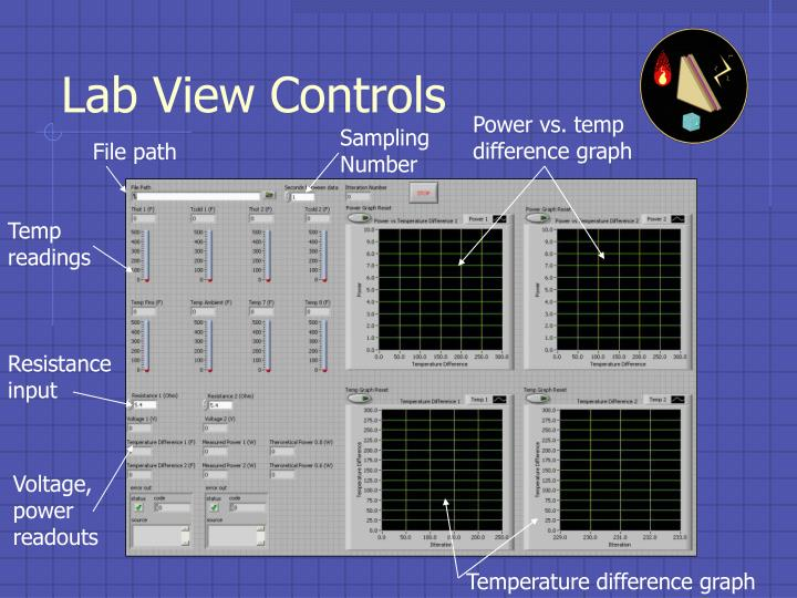 Lab View Controls
