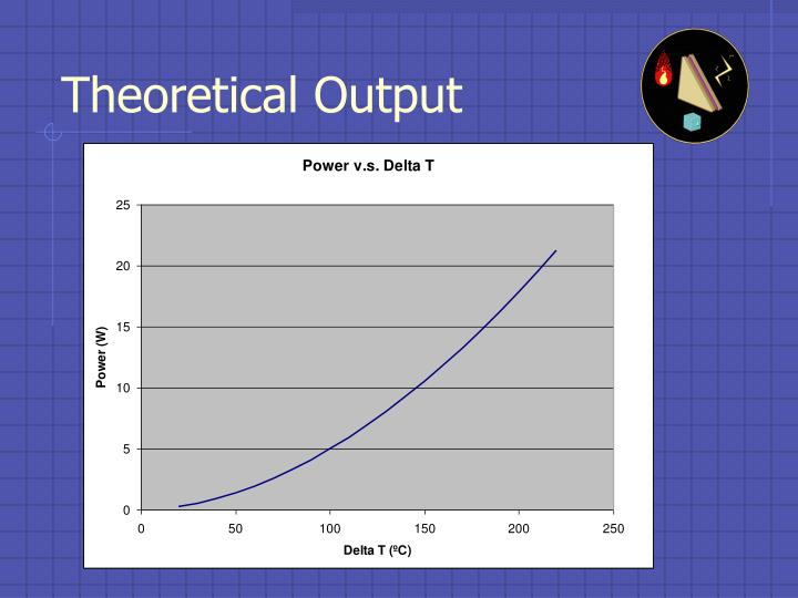 Theoretical Output