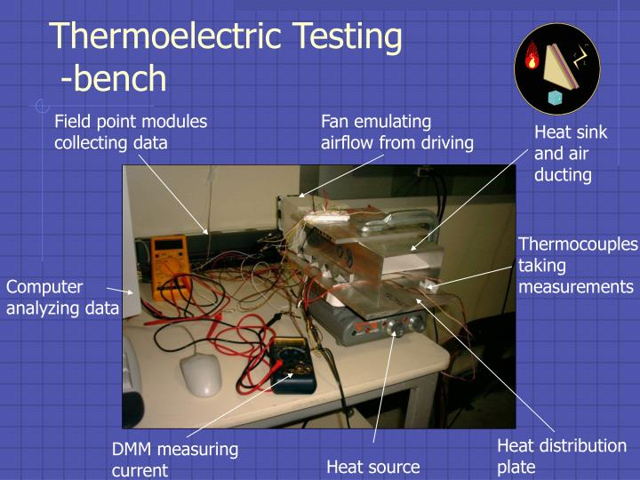 Thermoelectric Testing