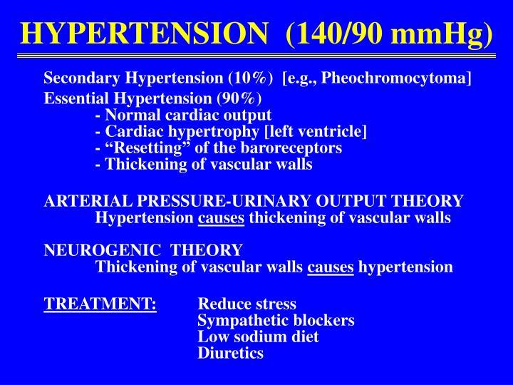 HYPERTENSION  (140/90 mmHg)