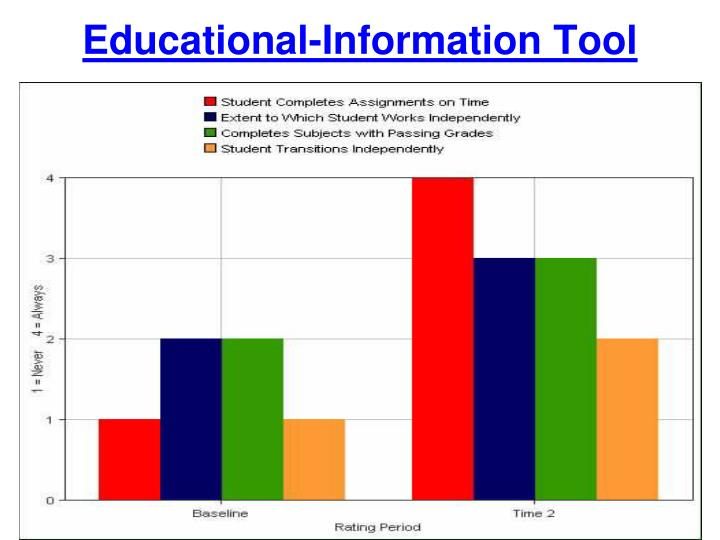 Educational-Information Tool