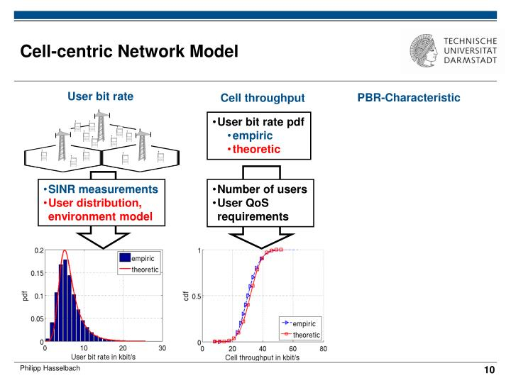 Cell-centric Network Model