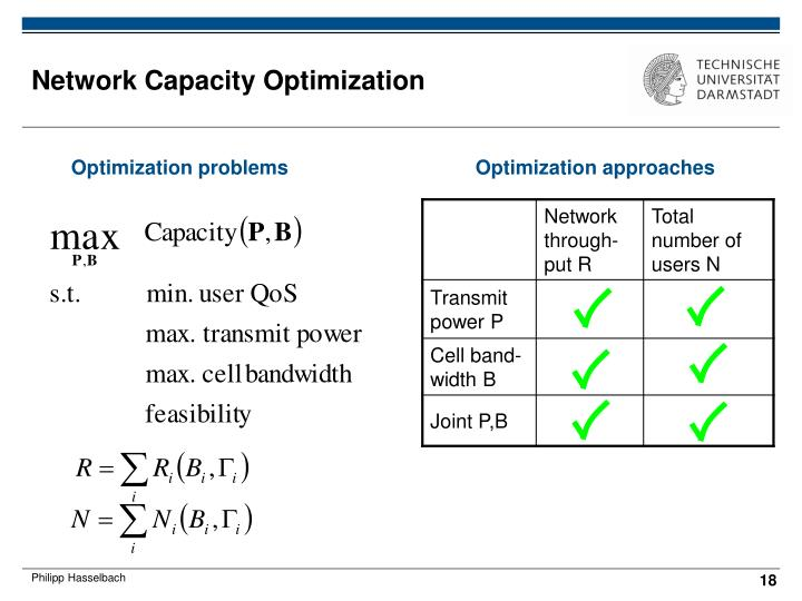 Network Capacity Optimization