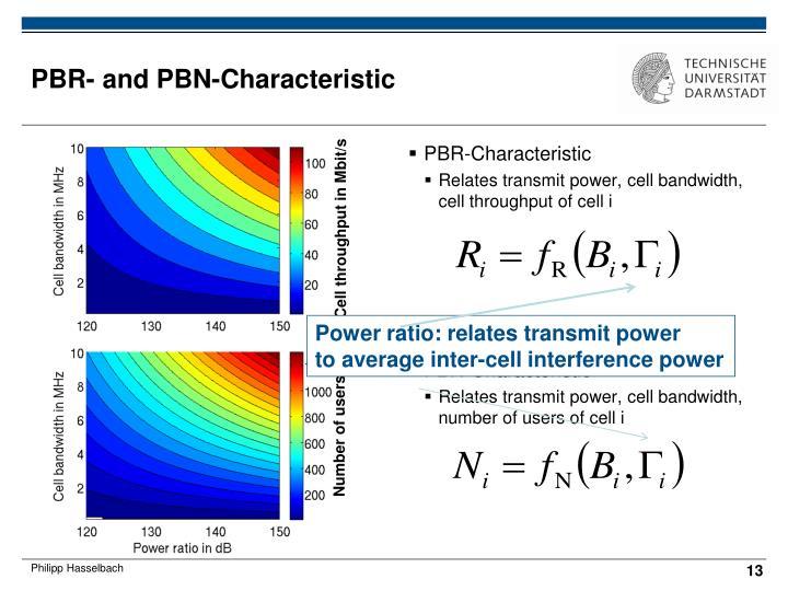 PBR-Characteristic