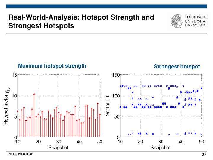 Real-World-Analysis: Hotspot Strength and Strongest Hotspots