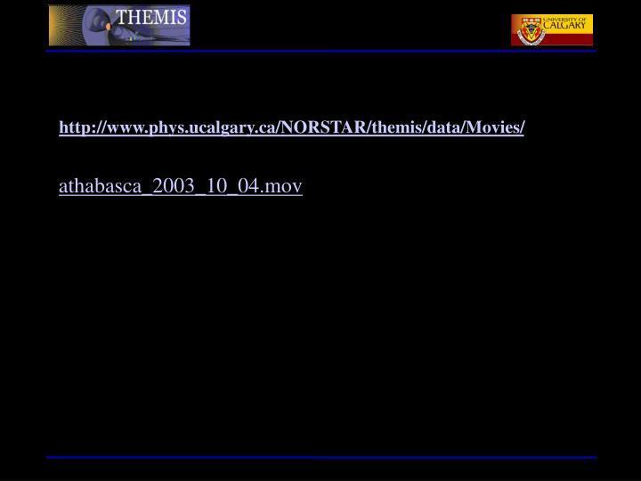 http://www.phys.ucalgary.ca/NORSTAR/themis/data/Movies/