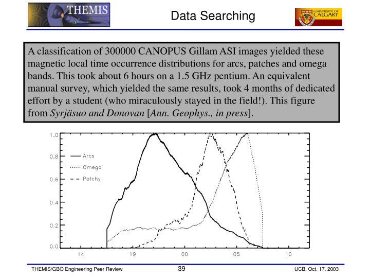 Data Searching