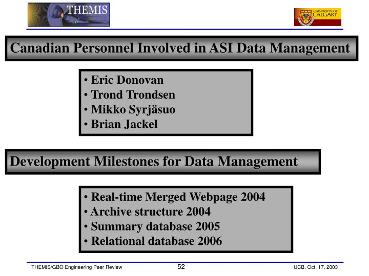 Canadian Personnel Involved in ASI Data Management