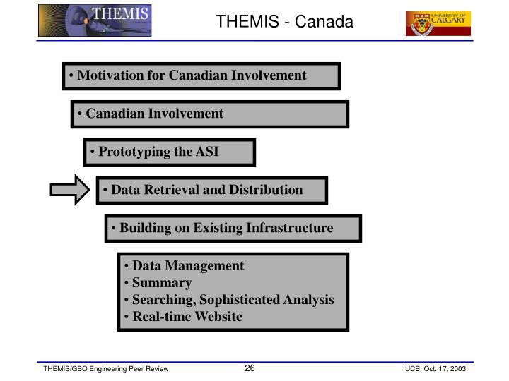 THEMIS - Canada