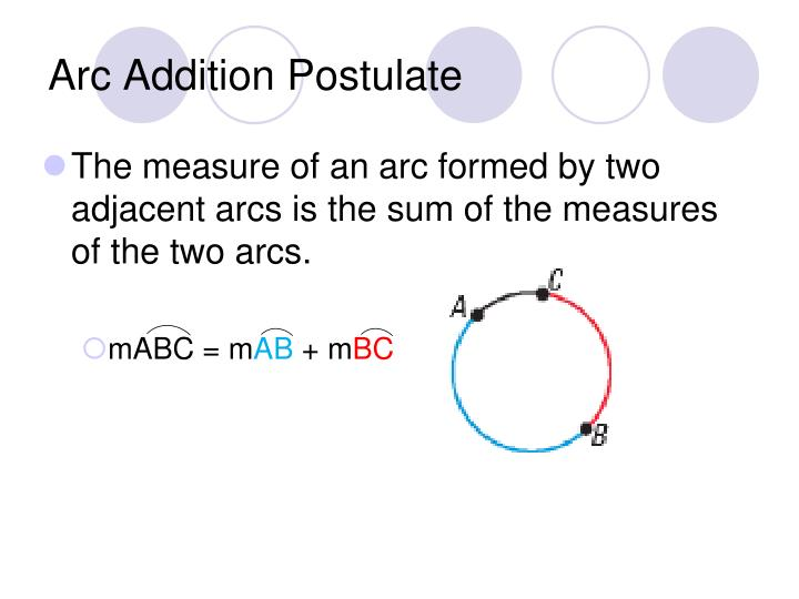 Arc Addition Postulate
