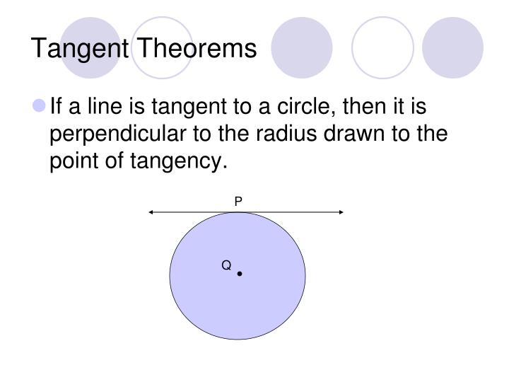 Tangent Theorems