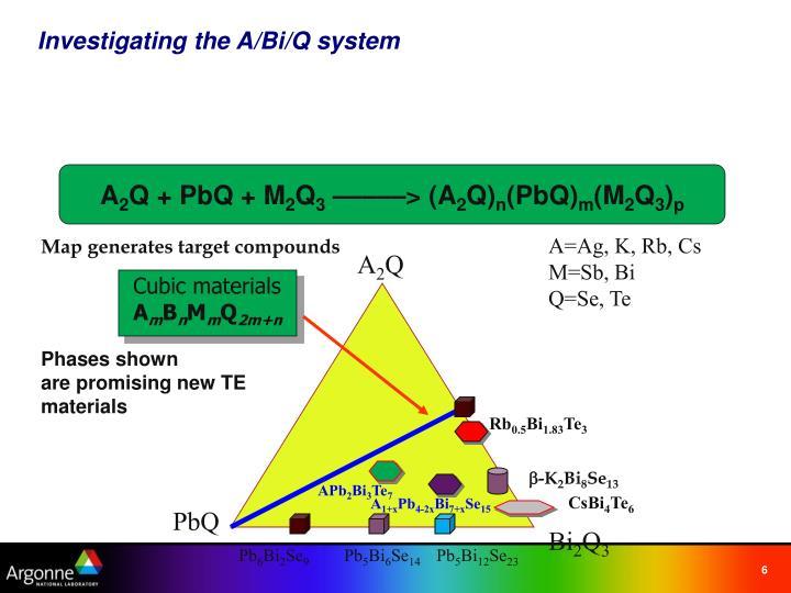 Investigating the A/Bi/Q system