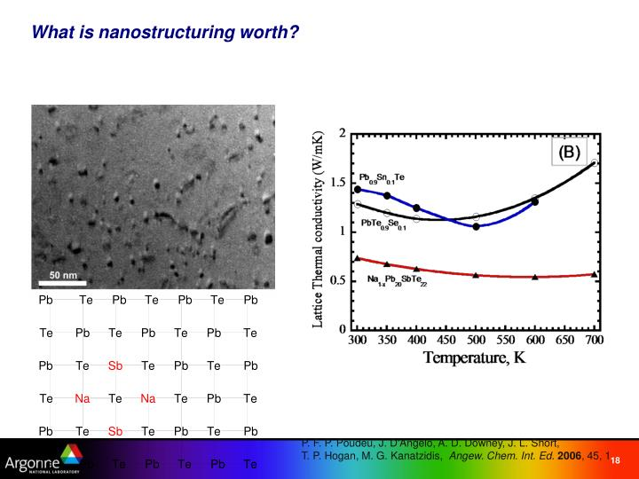 What is nanostructuring worth?