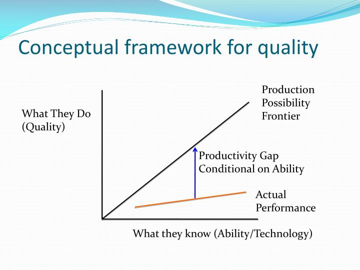 Conceptual framework for quality