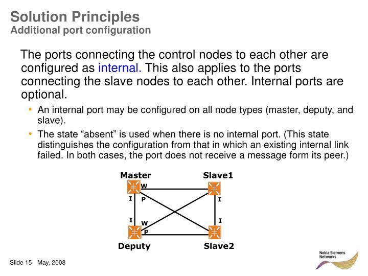 Solution Principles