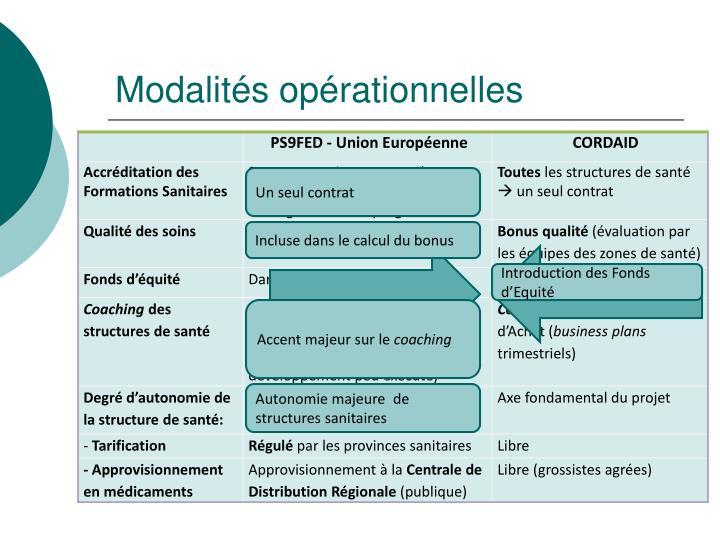 Modalités opérationnelles
