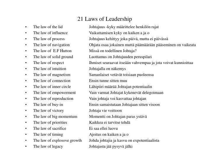 21 Laws of Leadership
