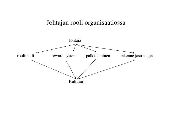 Johtajan rooli organisaatiossa