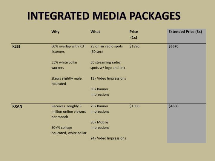Integrated media packages