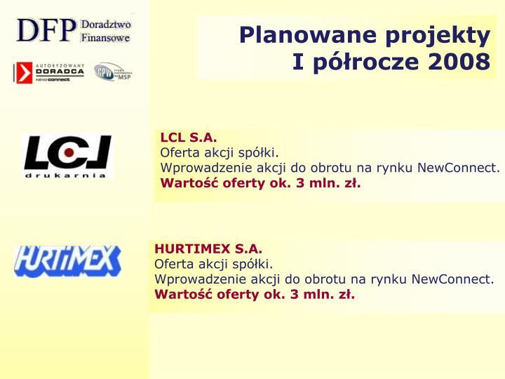 Planowane projekty