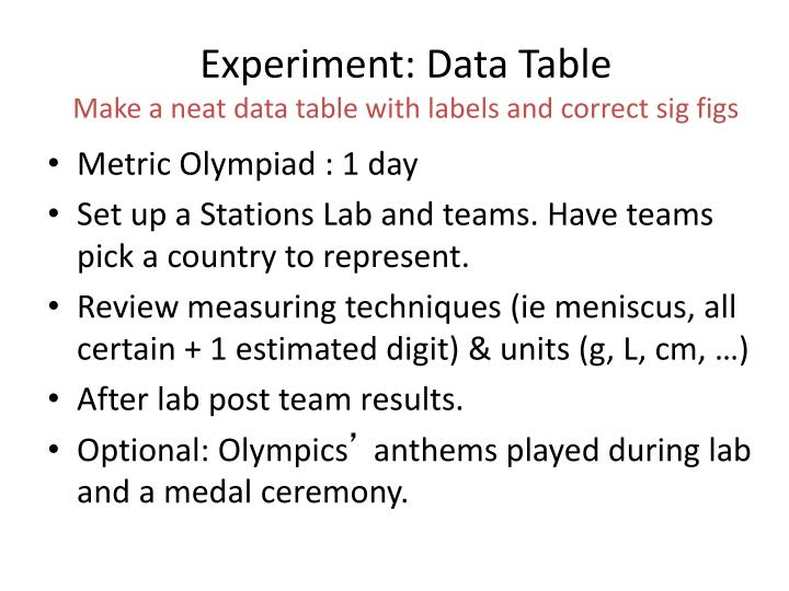 Experiment: Data Table
