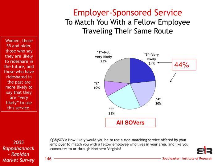 Employer-Sponsored Service