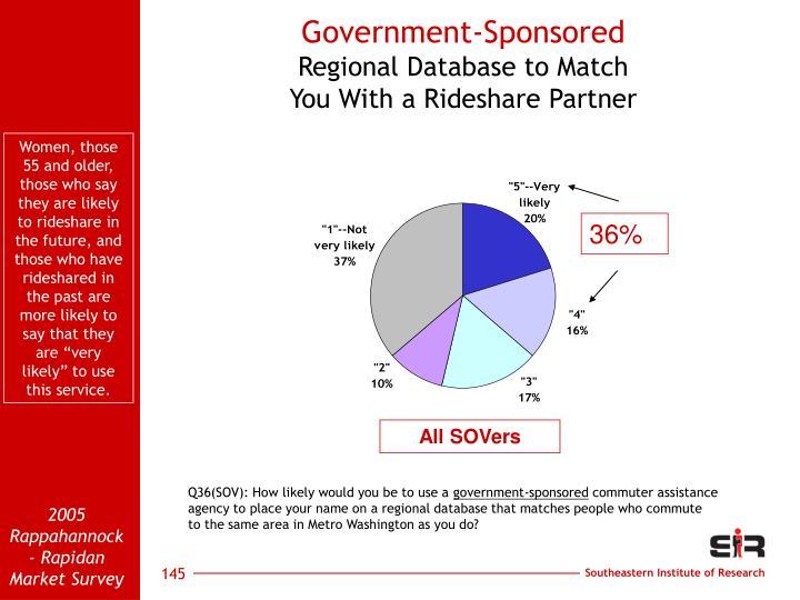 Government-Sponsored
