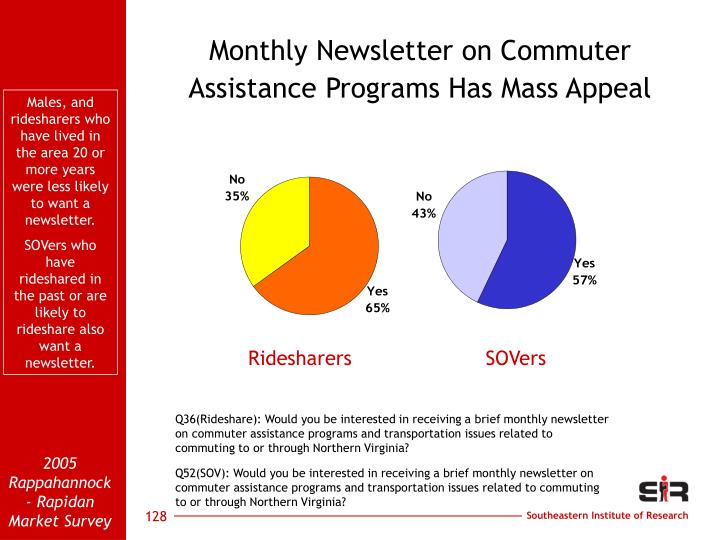 Monthly Newsletter on Commuter Assistance Programs Has Mass Appeal
