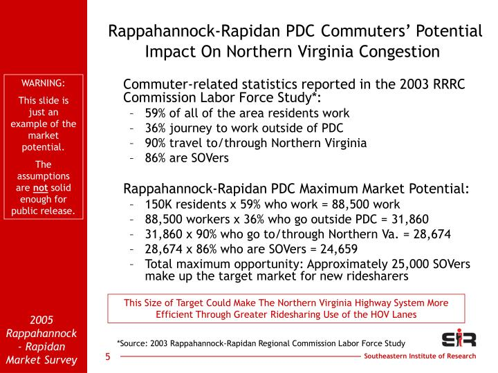 Commuter-related statistics reported in the 2003 RRRC Commission Labor Force Study*: