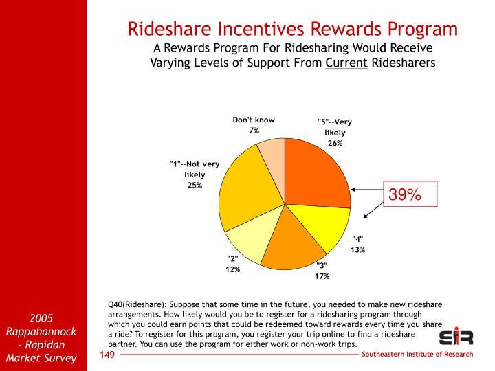 Rideshare Incentives Rewards Program