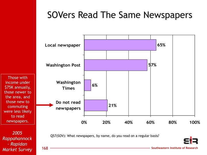 SOVers Read The Same Newspapers