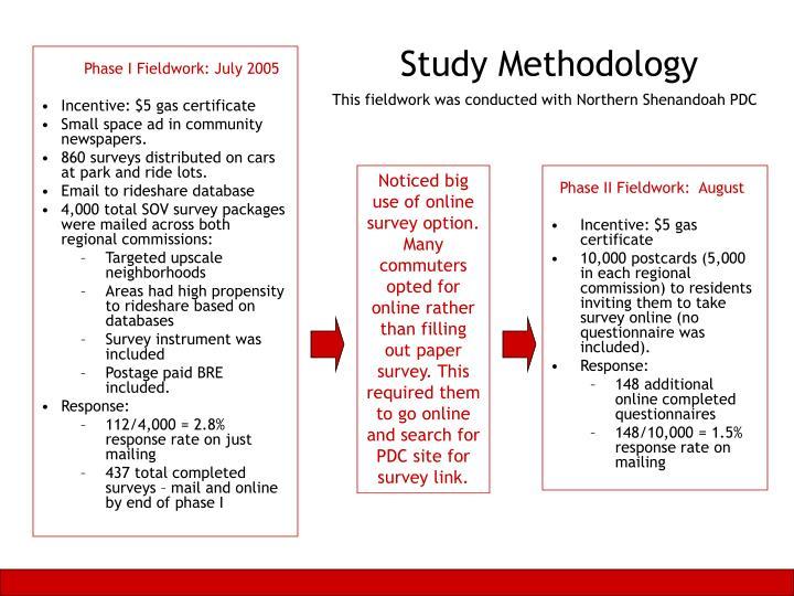 Phase I Fieldwork: July 2005